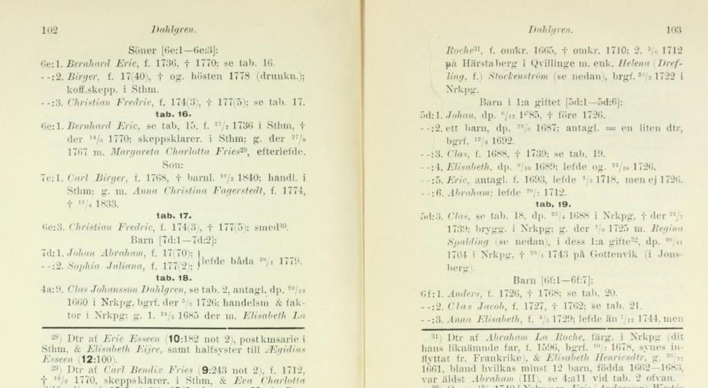 Ett uppslag ur Svenska Ättartal 1905