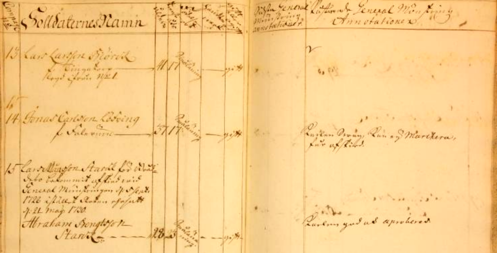 Generalmönsterrullan för Kalmar regemente 1733